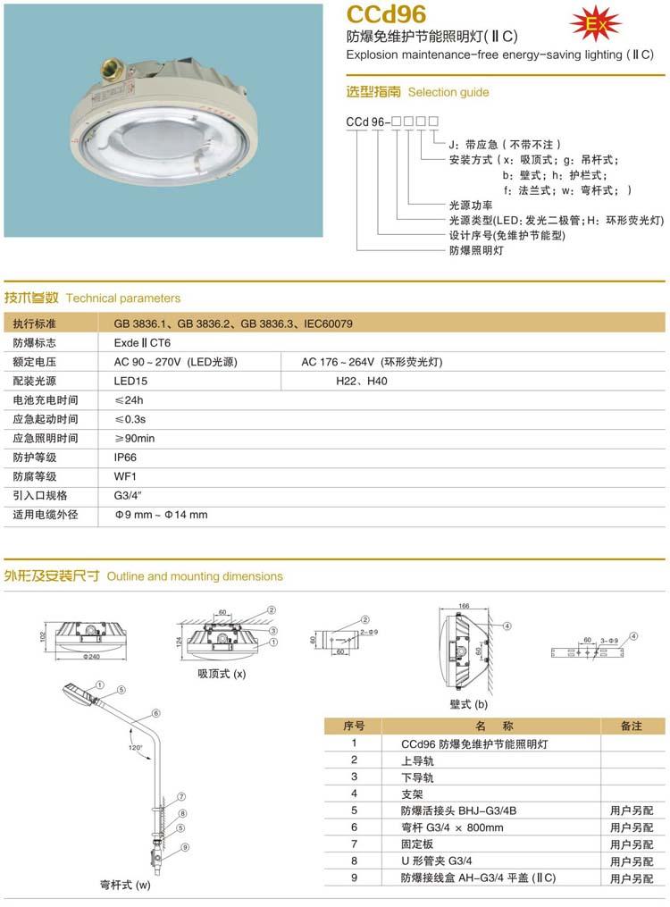 CCD-96